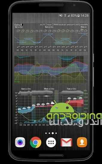دانلود Meteogram Pro Weather Forecast v1.9.73 پیش بینی وضعیت آب و هوا در اندروید 1
