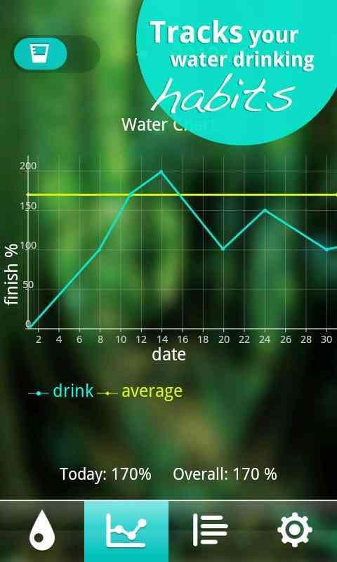 تنظیم آب بدن با Water Your Body 2.57 2